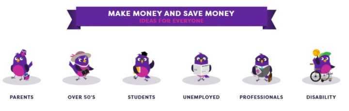 MoneyMagpie Newsletter