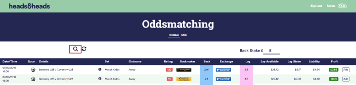 Money saving matched betting guide gambling and betting activities director
