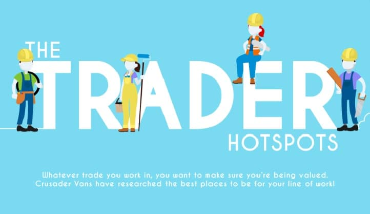 Which is the best city for your trade? And which trade earns the most?