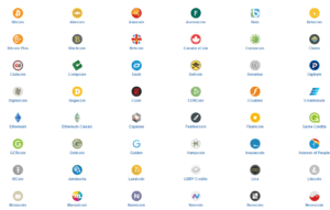 List of cryptocurrencies by market capitalization