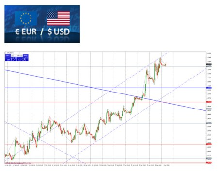 Is the Eurozone exiting deflation and the EURUSD impact