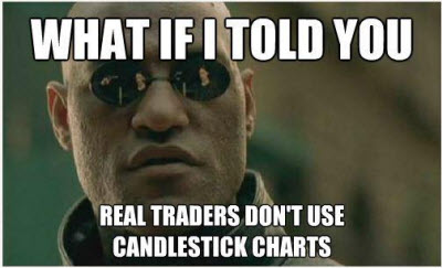 Funny Forex Pictures that will make you laugh | Money Making Forex Tools