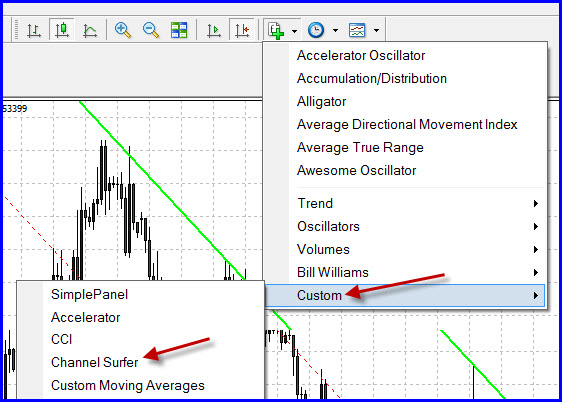 Installing The Free Forex Mt4 Channel Indicator In Your Charts