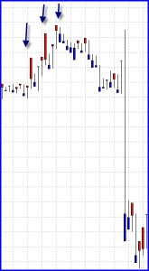 resistance charts 2