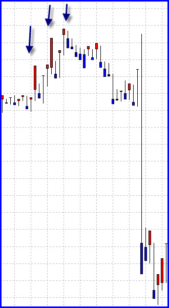 resistance charts2