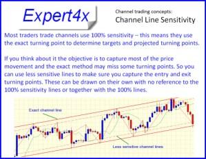 channel trading slide 6