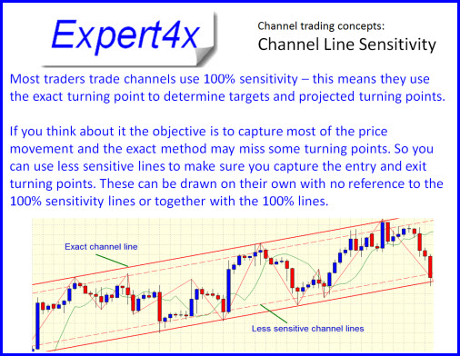 channel-trading-slide-6