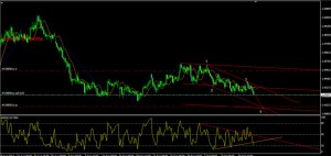 forex channel trading 10