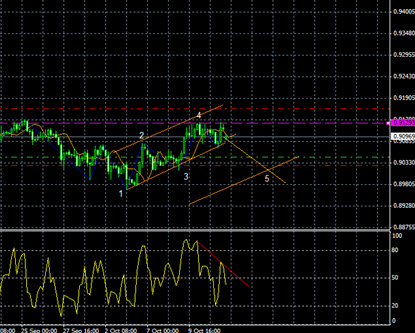 forexchanneltrading4