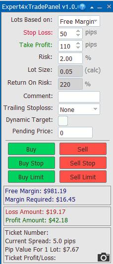 Tradepanel | Money Making Forex Tools