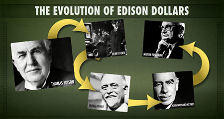 evalution of the edison dollar