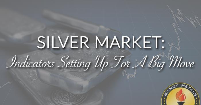silver market indicators setting