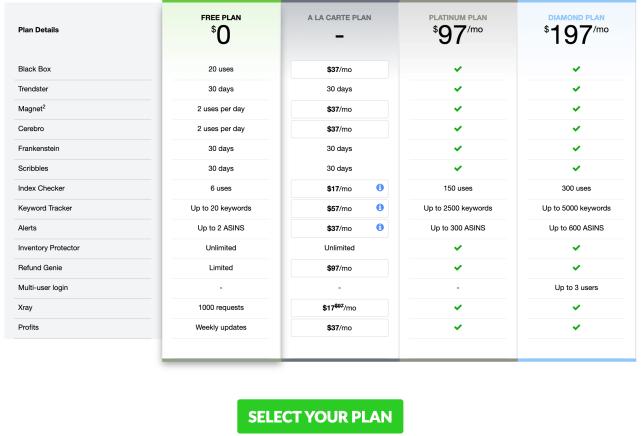 Helium 10 Pricing Chart