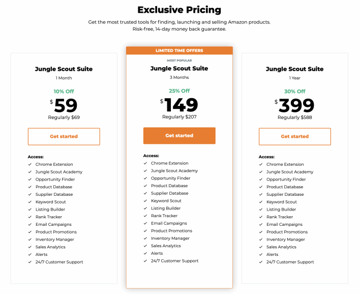 Jungle Scout Discount Pricing