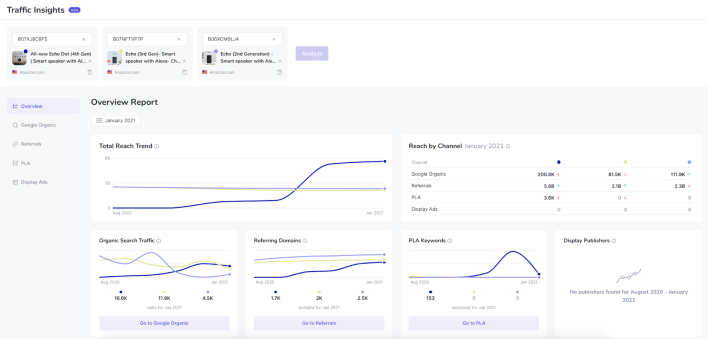 Sellerly Traffic Insights Page