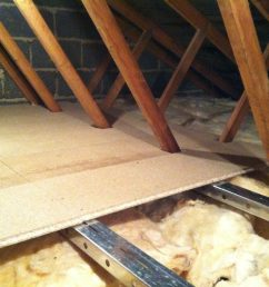 attic spaces are tough to work in since they are outside the living space of your home finding the right attic flooring solution requires special  [ 1028 x 768 Pixel ]