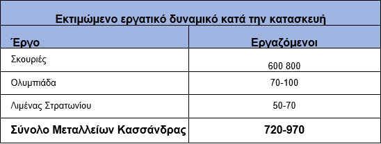 ellinikos-chrysos-ola-osa-provlepei-to-neo-ependytiko-schedio2