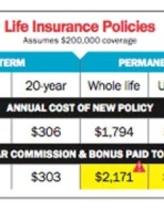 Life insurance also rich at any age in your teens rh moneysense