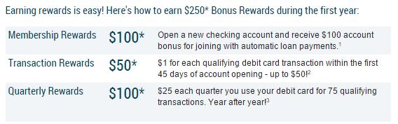 fremont-bank-250