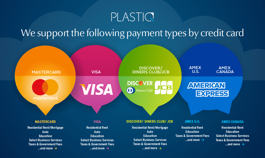 Plastiq Review 2019: Meet Minimum Spend Requirements For Credit Card