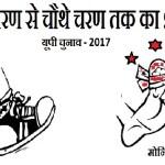 चौथा चरण मतदान – य़ूपी चुनाव 2017