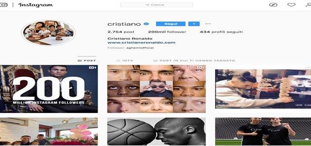 Cristiano Ronaldo, re di Instagram con 200 milioni di followers