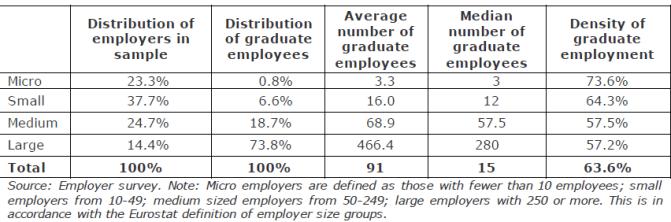 tabela diplomim (1)