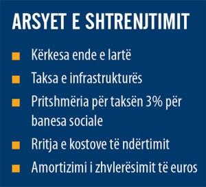 Arsyet-e-shtrenjtimit-857 Çfarë po ndodh me ndërtimin në Tiranë, pse po rriten sërish çmimet e apartamenteve