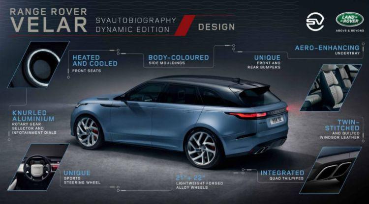 El Velar SV incorpora algunos elementos específicos de la versión