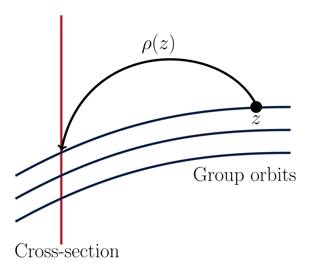 medium resolution of image shows moving frame construction