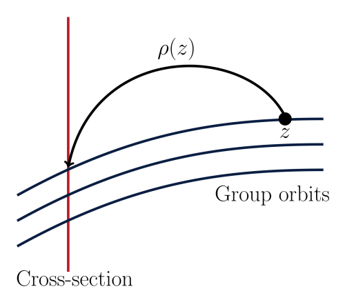 small resolution of image shows moving frame construction