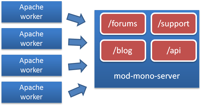 Modmono-basic-setup.PNG