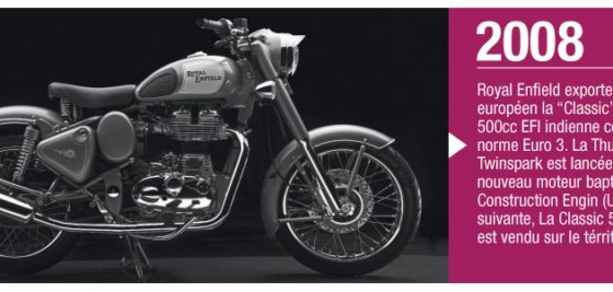 Histoire-Royal-Enfield-Royal-Enfield-Pays-Basque-64-40-009-800×600