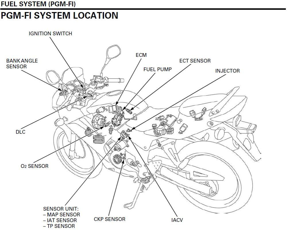 medium resolution of electronic fuel injection pgm fi of the honda cbr125r single cylinder diesel engine single cylinder engine diagram air plane