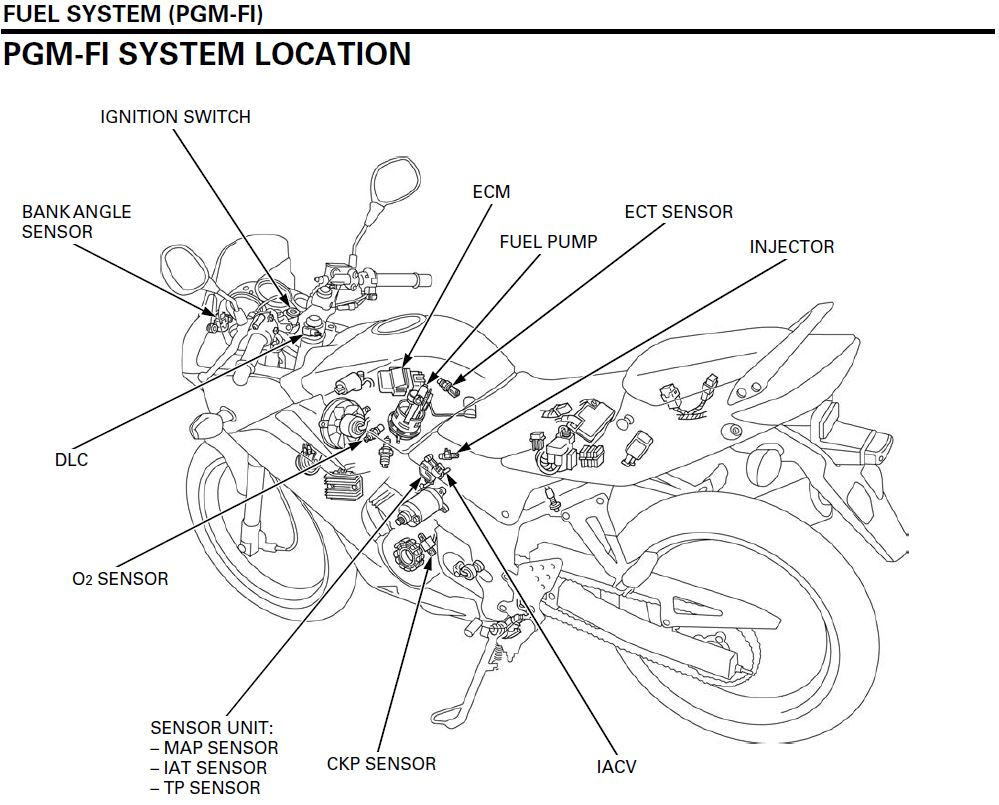 hight resolution of electronic fuel injection pgm fi of the honda cbr125r single cylinder diesel engine single cylinder engine diagram air plane