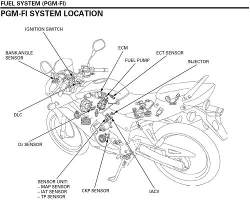 small resolution of electronic fuel injection pgm fi of the honda cbr125r single cylinder diesel engine single cylinder engine diagram air plane