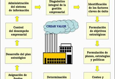 Search Plan De Accion Empresarial