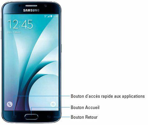 Le Galaxy S6, vu de face
