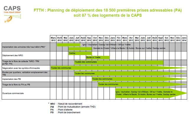 planningdploiementfibre