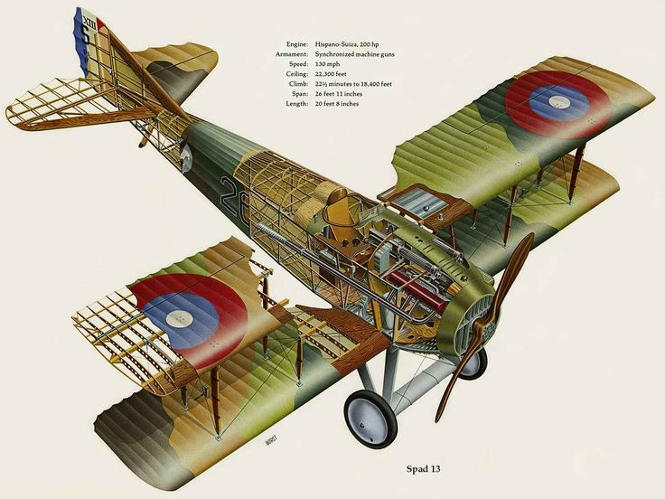 Spad 13 - Coupe