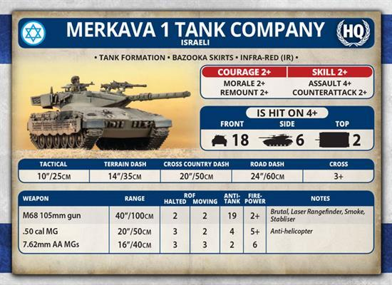 Team Yankee - Merkava Tank Platoon