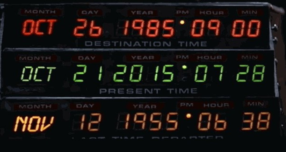[Imagem: back-to-the-future-clock.jpg?fit=1200%2C639&ssl=1]