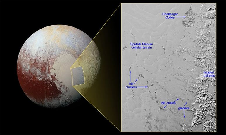 Pluto's moving hills