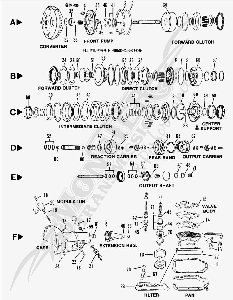 turbo 400 pump diagram