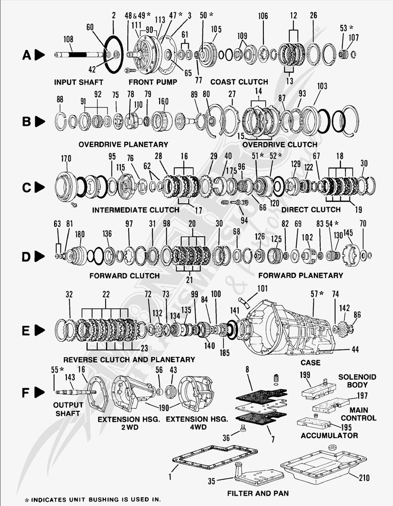 ford e4od wiring diagram