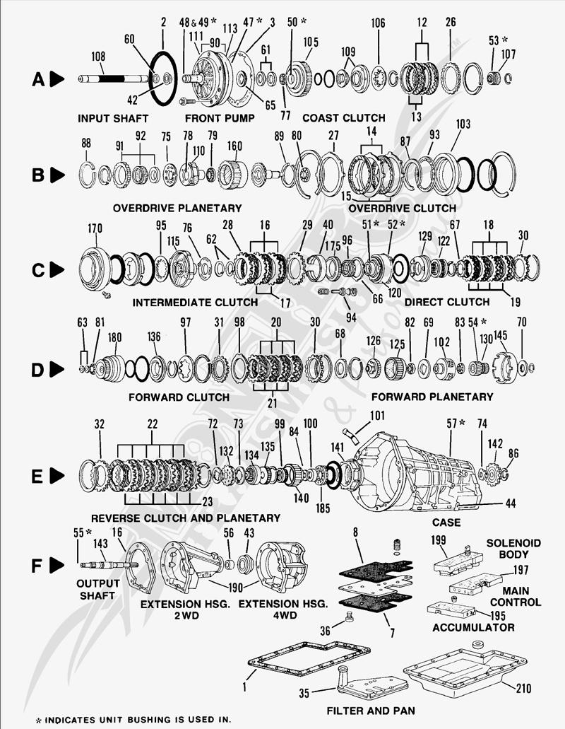 medium resolution of ford e40d wiring diagram wiring diagram dataford e4od transmission diagram