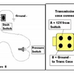 700r4 Plug Wiring Diagram 1996 Saturn Sl2 200-4r Lockup Instructions