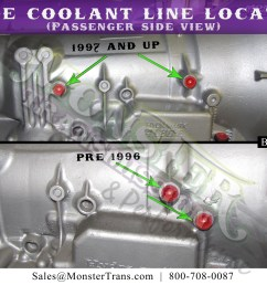 4l80e coolant line locations 4l80e transmission cooler diagram [ 3648 x 2736 Pixel ]