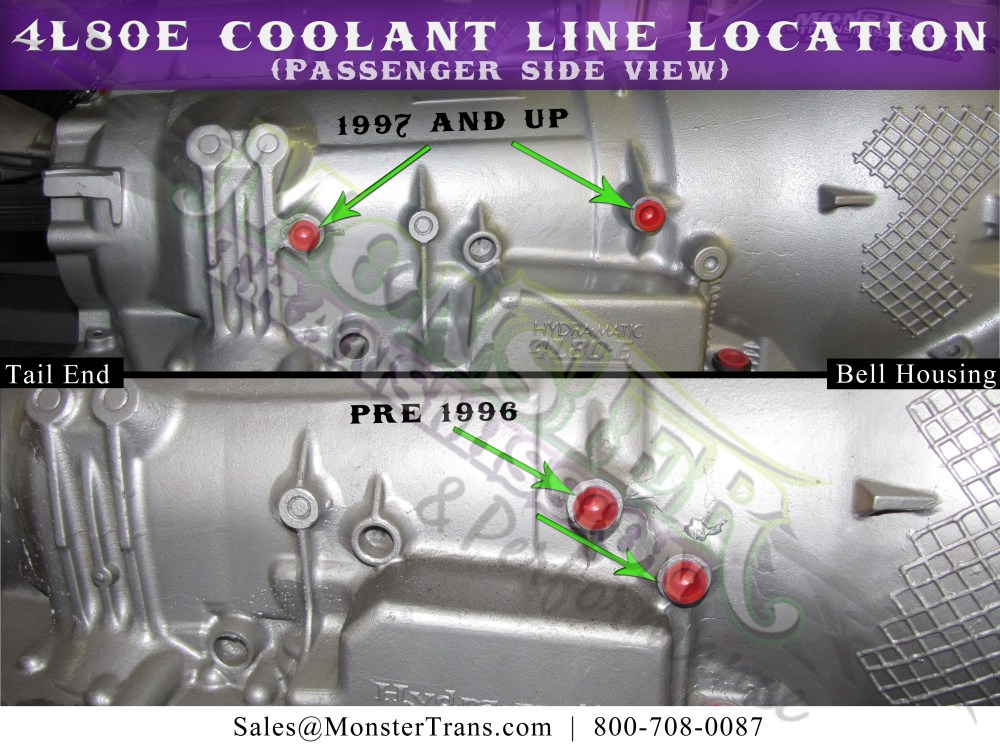 medium resolution of 4l80e coolant line locations 4l80e transmission cooler diagram
