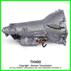 Th400 Transmission Diagram Sense Of Touch Turbo 400 4 Quot Tail Rebuilt